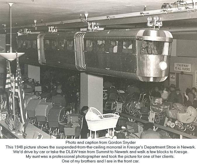 Vintage Department Store Toy Train Memories O Gauge